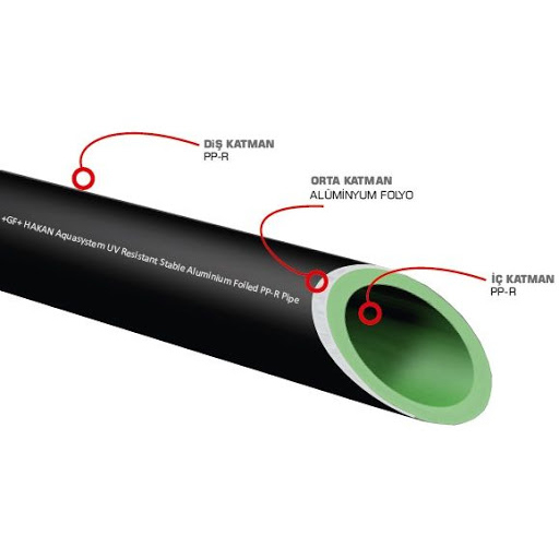 PP-R UV Dayanımlı Boru Sistemleri (PN20-PN25) - 1448